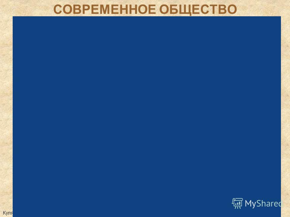 СОВРЕМЕННОЕ ОБЩЕСТВО Куляшова И.П.