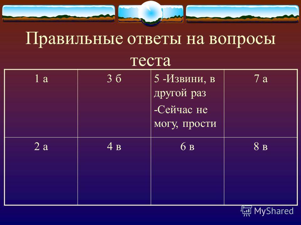 Правильные ответы на вопросы теста 1 а 3 б 5 -Извини, в другой раз -Сейчас не могу, прости 7 а 2 а 4 в 6 в 8 в