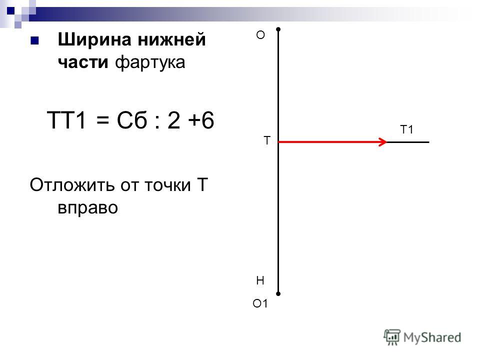 Ширина нижней части фартука ТТ1 = Сб : 2 +6 Отложить от точки Т вправо О О1 Н Т1 Т