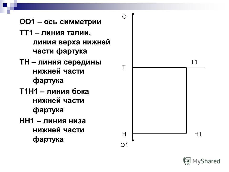 ОО1 – ось симметрии ТТ1 – линия талии, линия верха нижней части фартука ТН – линия середины нижней части фартука Т1Н1 – линия бока нижней части фартука НН1 – линия низа нижней части фартука О О1 Н Т1 Н1 Т