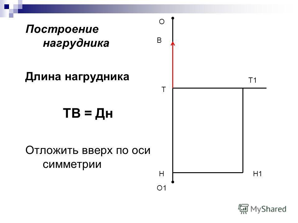 Построение нагрудника Длина нагрудника ТВ = Дн Отложить вверх по оси симметрии О О1 Н Т1 Н1 В Т