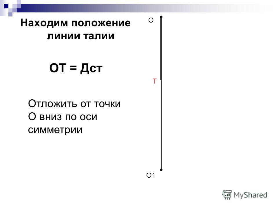Находим положение линии талии ОТ = Дст О О1 Т Отложить от точки О вниз по оси симметрии