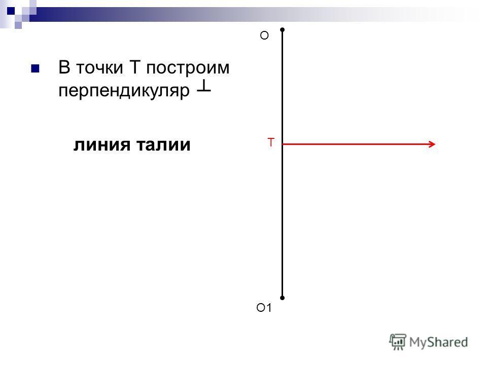 В точки Т построим перпендикуляр линия талии О О1 Т