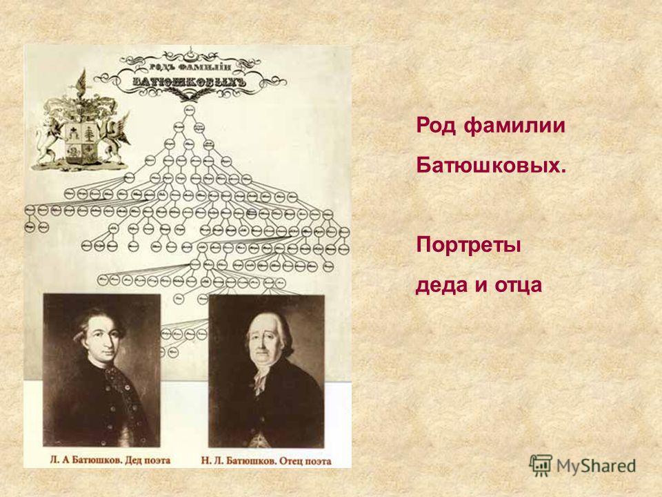 Род фамилии Батюшковых. Портреты деда и отца