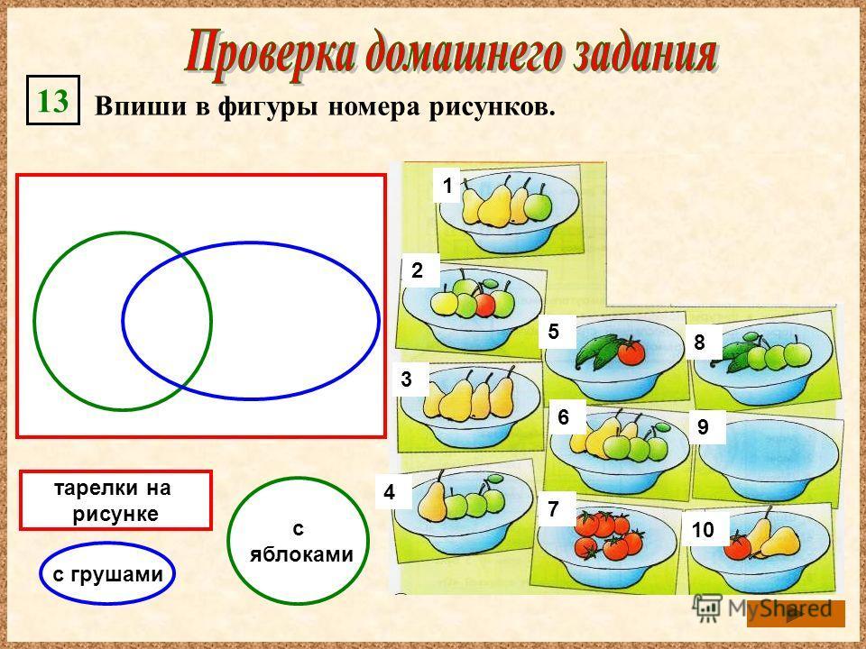 Впиши в фигуры номера рисунков. 13 тарелки на рисунке с яблоками с грушами 1 2 3 4 5 6 7 8 9 10