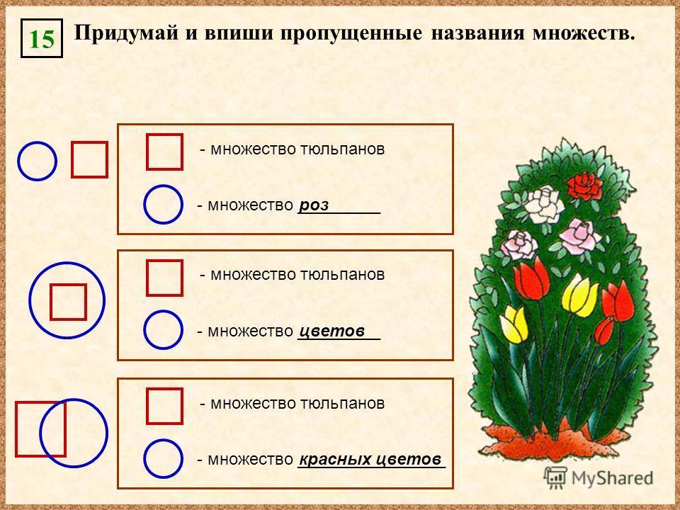 Придумай и впиши пропущенные названия множеств. 15 - множество тюльпанов - множество _________роз - множество тюльпанов - множество _________цветов - множество тюльпанов - множество ________________красных цветов