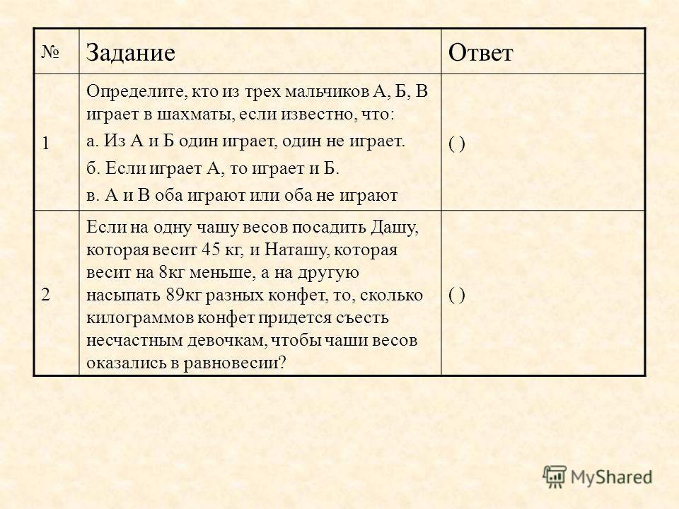 Задание Ответ 1 Определите, кто из трех мальчиков А, Б, В играет в шахматы, если известно, что: а. Из А и Б один играет, один не играет. б. Если играет А, то играет и Б. в. А и В оба играют или оба не играют ( ) 2 Если на одну чашу весов посадить Даш