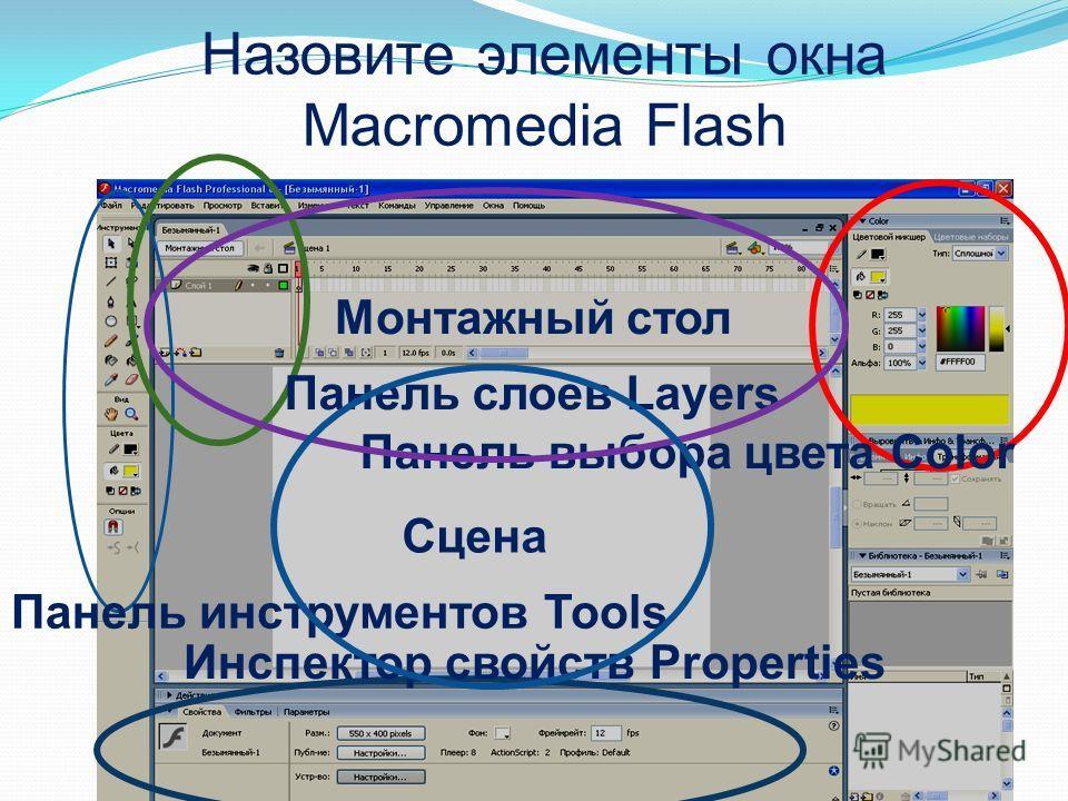 Назовите элементы окна Macromedia Flash Панель инструментов Tools Панель выбора цвета Color Панель слоев Layers Монтажный стол Инспектор свойств Properties Сцена
