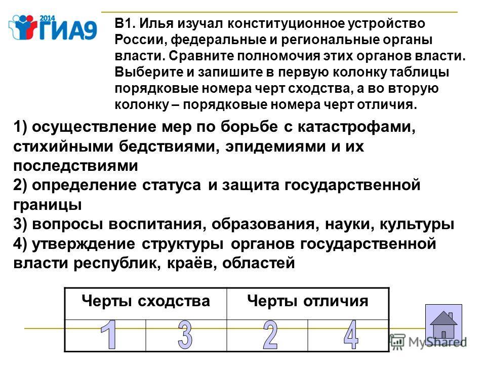 В1. Илья изучал конституционное устройство России, федеральные и региональные органы власти. Сравните полномочия этих органов власти. Выберите и запишите в первую колонку таблицы порядковые номера черт сходства, а во вторую колонку – порядковые номер