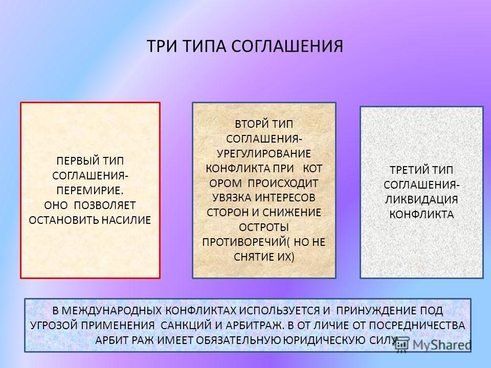 ТРИ ТИПА СОГЛАШЕНИЯ ПЕРВЫЙ ТИП СОГЛАШЕНИЯ- ПЕРЕМИРИЕ. ОНО ПОЗВОЛЯЕТ ОСТАНОВИТЬ НАСИЛИЕ ВТОРЙ ТИП СОГЛАШЕНИЯ- УРЕГУЛИРОВАНИЕ КОНФЛИКТА ПРИ КОТ ОРОМ ПРОИСХОДИТ УВЯЗКА ИНТЕРЕСОВ СТОРОН И СНИЖЕНИЕ ОСТРОТЫ ПРОТИВОРЕЧИЙ( НО НЕ СНЯТИЕ ИХ) ТРЕТИЙ ТИП СОГЛАШЕ