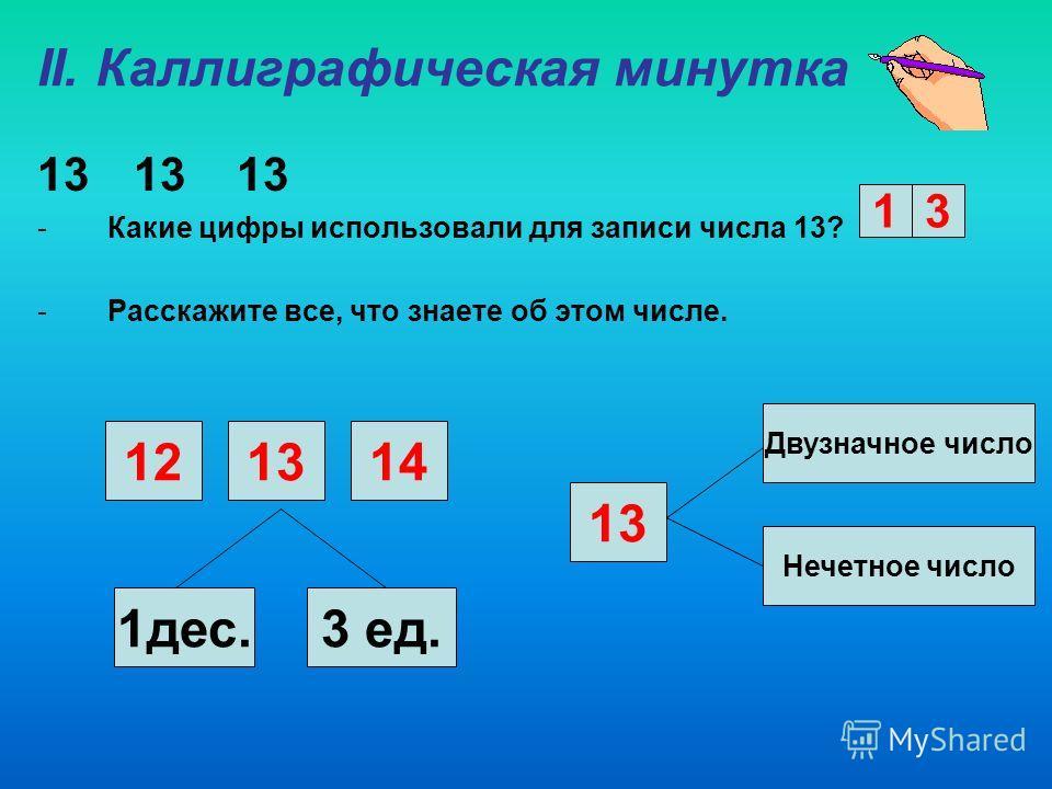 Цели урока: Познакомить учащихся с применением приемов сложения и вычитания, основанных на знании разрядного состава чисел; Учить детей представлять двузначные числа в виде суммы разрядных слагаемых; Закреплять знание учащимися нумерации чисел 11-20;