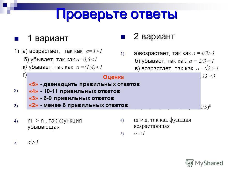 Проверьте ответы 1 вариант 1) а) возрастает, так как а=3>1 б) убывает, так как а=0,5 n, так функция убывающая 5) a >1 2 вариант 1) а)возрастает, так как а =4/3>1 б) убывает, так как а = 2/3 1 г) убывает, так как а = 0,32  (9/4) 4 б)(1/5) 2 >(1/5) 8 4