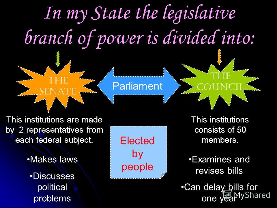 In my State the legislative branch of power is divided into: the Senate the Council This institutions are made by 2 representatives from each federal subject. This institutions consists of 50 members. Makes laws Discusses political problems Examines
