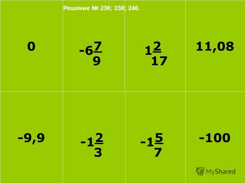 -6 7 9 011,08 -9,9-100 -1 5 7 -1 2 3 Молодцы! 1 2 17 Решение 236; 238; 246.
