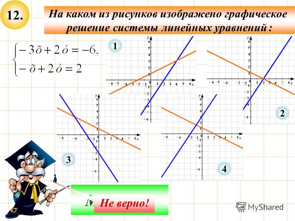 12. На каком из рисунков изображено графическое решение системы линейных уравнений : Молодец! 1 2 4 Не верно! 3