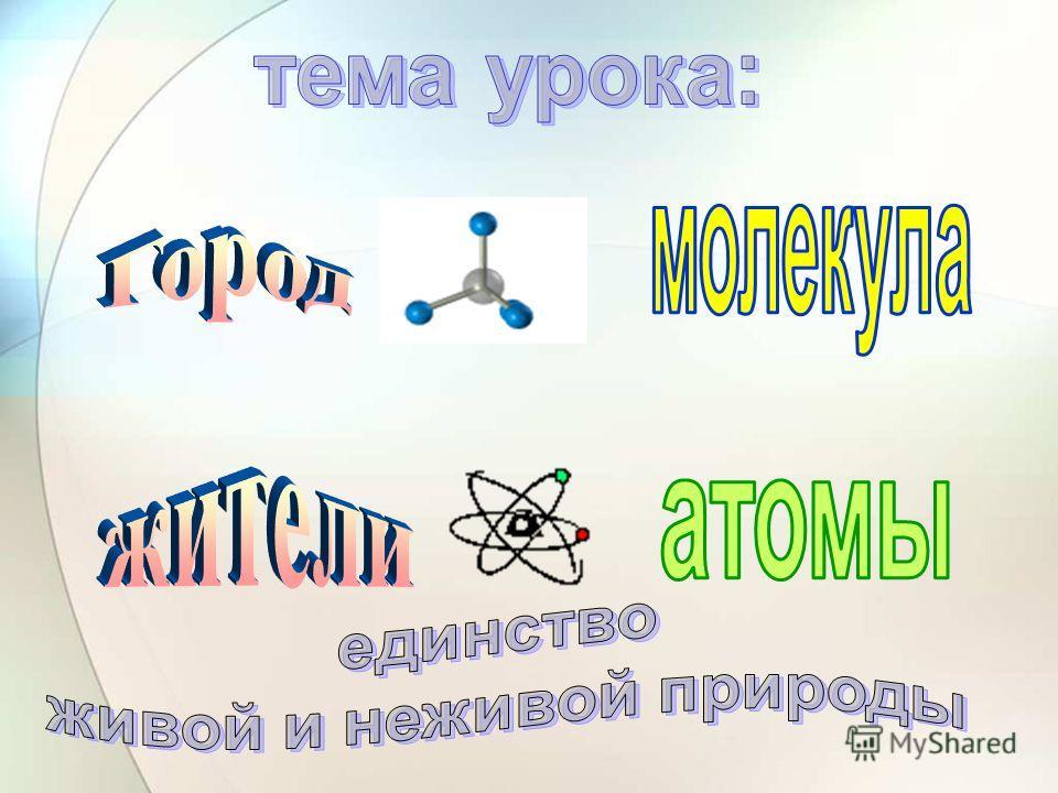 Тело природы Вещества Молекулы Атомы