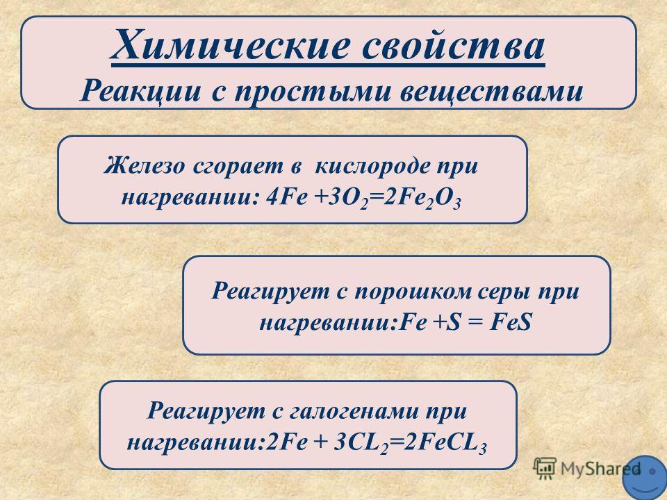 Химические свойства Реакции с простыми веществами Железо сгорает в кислороде при нагревании: 4Fe +3O 2 =2Fe 2 O 3 Реагирует с порошком серы при нагревании:Fe +S = FeS Реагирует с галогенами при нагревании:2Fe + 3CL 2 =2FeCL 3