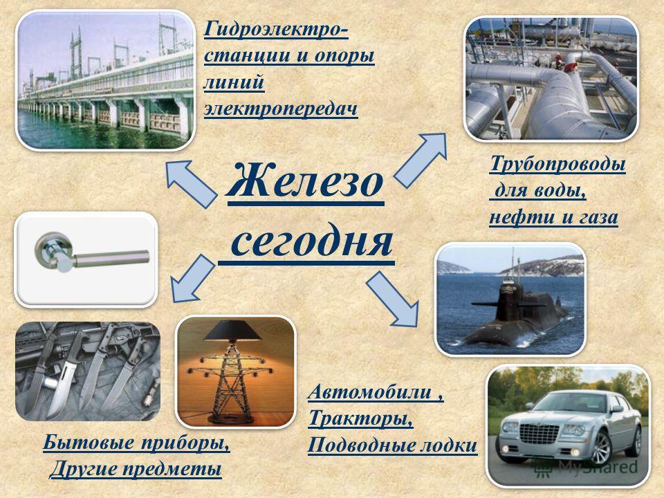 Гидроэлектро- станции и опоры линий электропередач Трубопроводы для воды, нефти и газа Бытовые приборы, Другие предметы Автомобили, Тракторы, Подводные лодки Железо сегодня