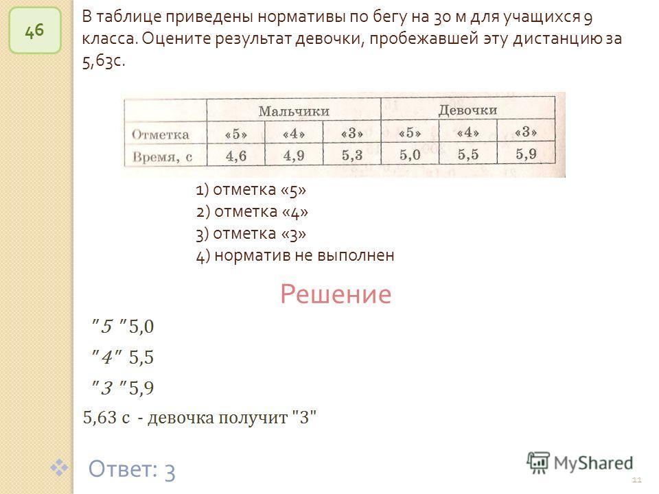 © Рыжова С. А. 11 В таблице приведены нормативы по бегу на 30 м для учащихся 9 класса. Оцените результат девочки, пробежавшей эту дистанцию за 5,63 с. 46 Решение Ответ : 3 1) отметка «5» 2) отметка «4» 3) отметка «3» 4) норматив не выполнен