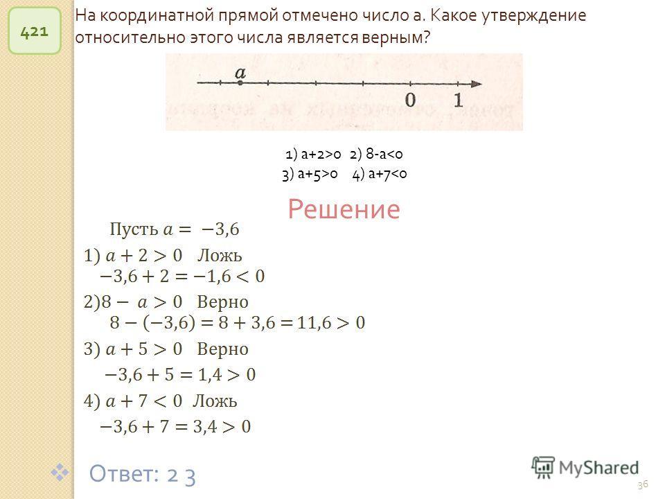 © Рыжова С. А. 36 На координатной прямой отмечено число а. Какое утверждение относительно этого числа является верным ? 421 Ответ : 2 3 Решение 1) a +2>0 2) 8- a 0 4) a +7