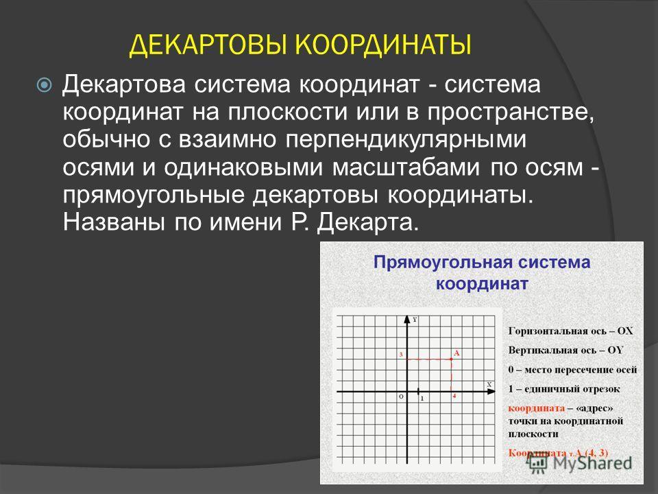 ДЕКАРТОВЫ КООРДИНАТЫ Декартова система координат - система координат на плоскости или в пространстве, обычно с взаимно перпендикулярными осями и одинаковыми масштабами по осям - прямоугольные декартовы координаты. Названы по имени Р. Декарта.