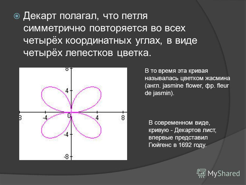 Декарт полагал, что петля симметрично повторяется во всех четырёх координатных углах, в виде четырёх лепестков цветка. В то время эта кривая называлась цветком жасмина (англ. jasmine flower, фр. fleur de jasmin). В современном виде, кривую - Декартов