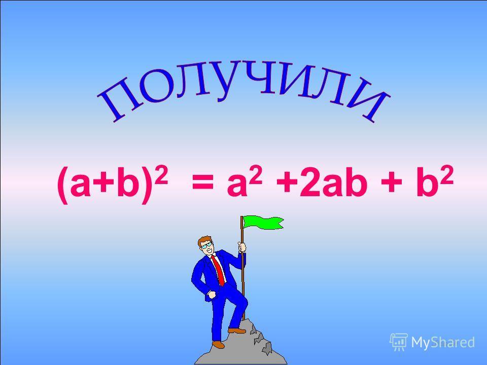 Выразили одну и ту же площадь двумя способами S = (a+b) 2 S = a 2 + 2ab + b 2 9 из 56