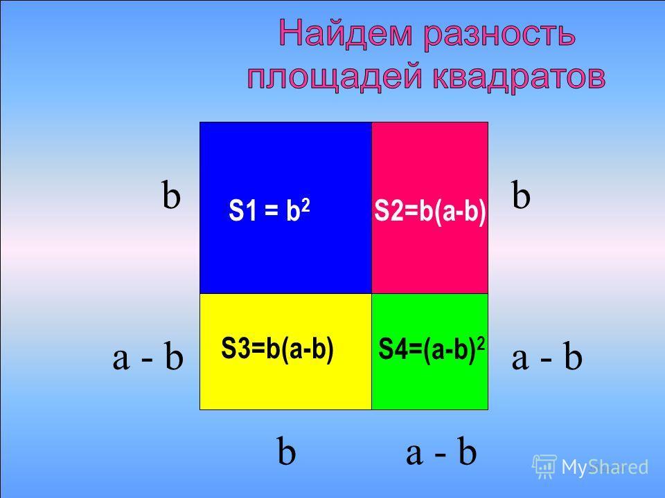 b b b a - b a ПЛОЩАДЬ КВАДРАТА со стороной а равна а 2, со стороной b – равна b 2 29 из 56