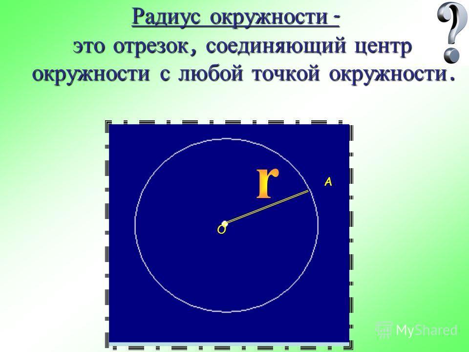 Окружность - геометрическая фигура, состоящая из точек плоскости, равноудаленных от данной точки.