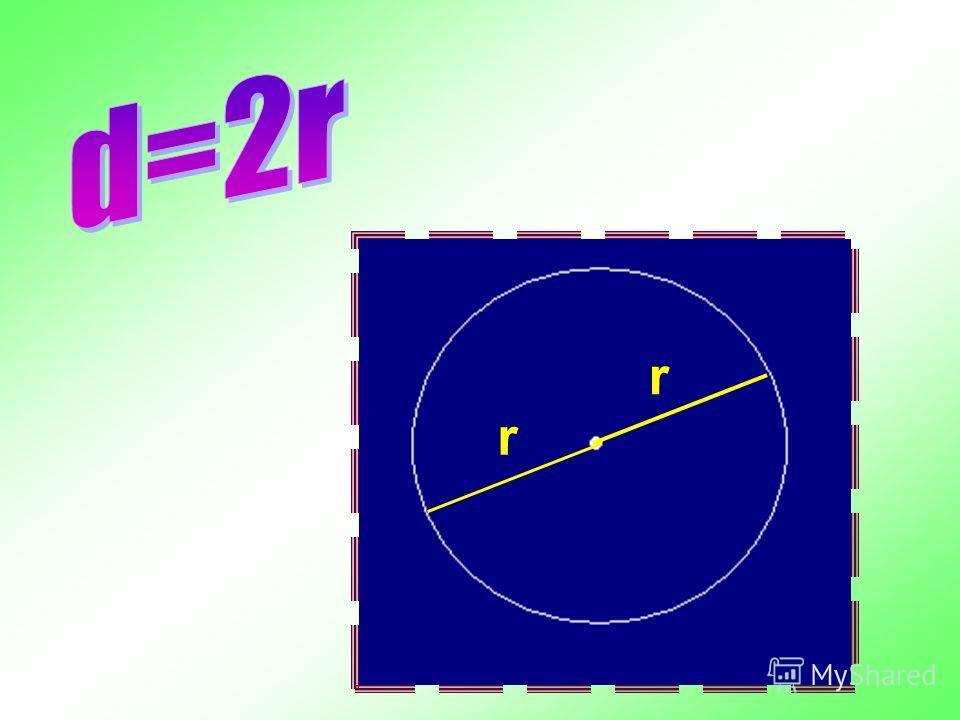 Диаметр окружности - это отрезок, соединяющий любые две точки окружности и проходящий через ее центр. О А В