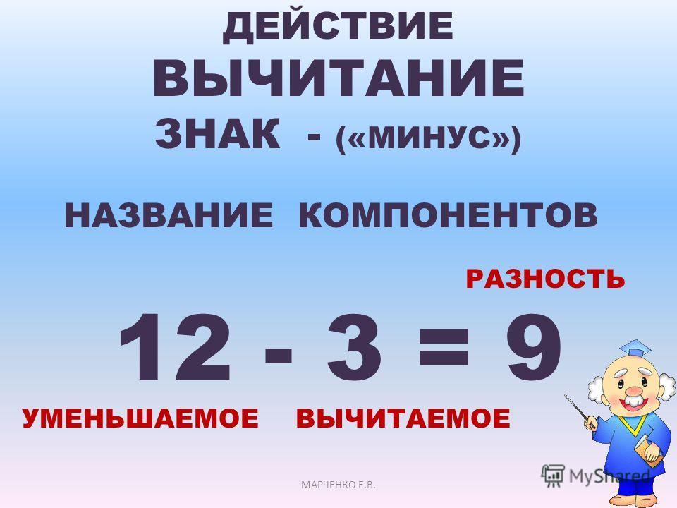 ДЕЙСТВИЕ ВЫЧИТАНИЕ ЗНАК - («МИНУС») НАЗВАНИЕ КОМПОНЕНТОВ РАЗНОСТЬ 12 - 3 = 9 УМЕНЬШАЕМОЕ ВЫЧИТАЕМОЕ МАРЧЕНКО Е.В.