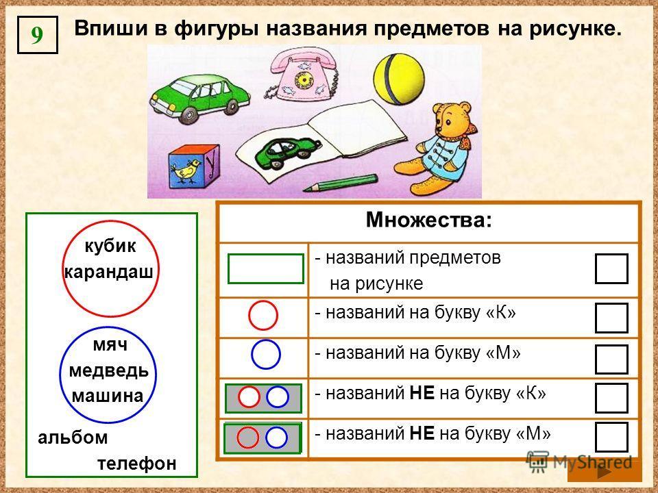 Впиши в фигуры названия предметов на рисунке. 9 Множества: - названий предметов на рисунке - названий на букву «К» - названий на букву «М» - названий НЕ на букву «К» - названий НЕ на букву «М» кубик карандаш мяч медведь машина альбом телефон 7 2 3 5