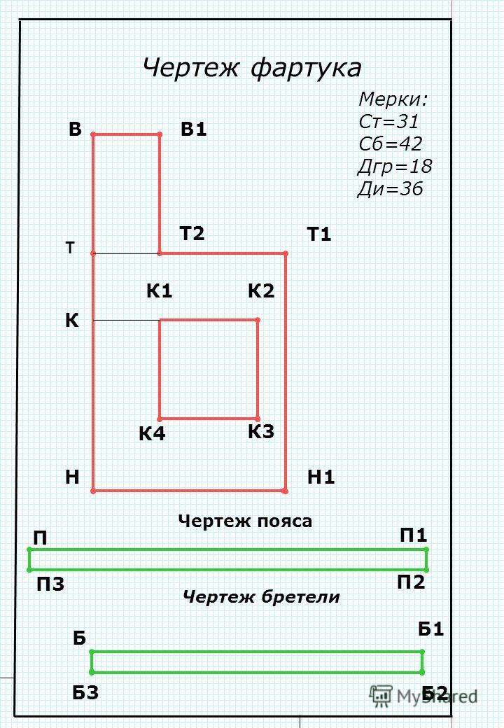 Чертеж фартука Мерки: Ст=31 Сб=42 Дгр=18 Ди=36 НН1 Т2 ВВ1 К К1 Чертеж пояса Чертеж бретели Т Т1 П П3 П2 П1 Б Б1 Б3 Б2 К2 К4 К3