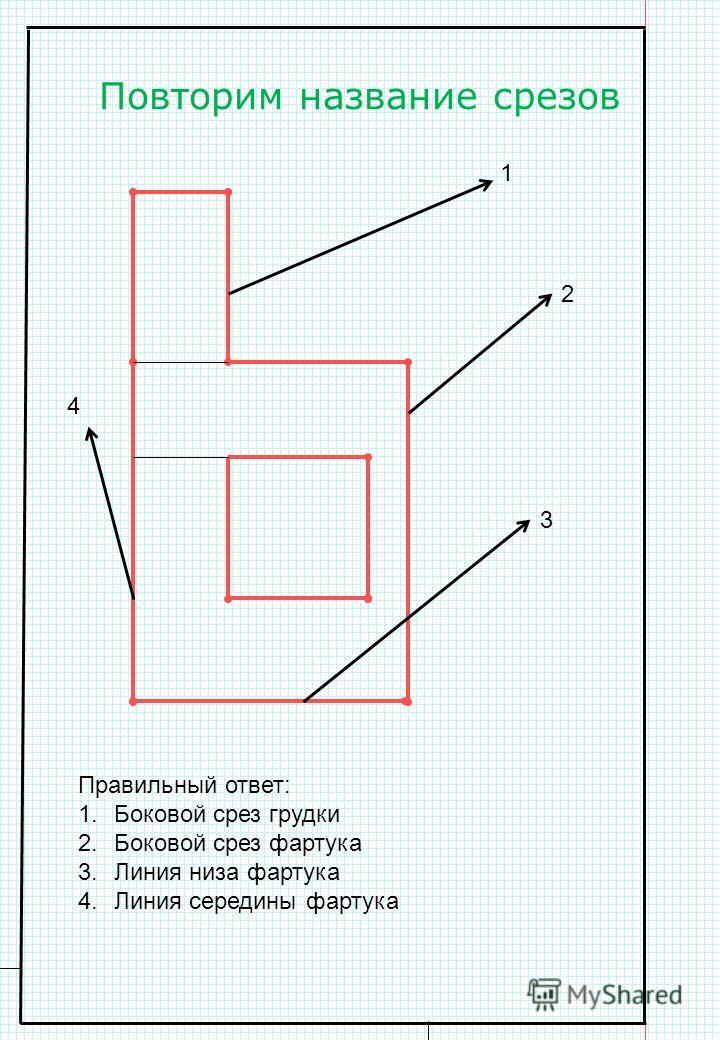 Повторим название срезов 1 2 3 4 Правильный ответ: 1. Боковой срез грудки 2. Боковой срез фартука 3. Линия низа фартука 4. Линия середины фартука