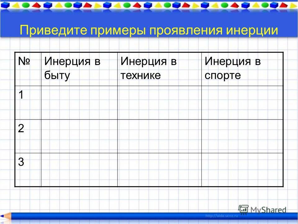 Приведите примеры проявления инерции Инерция в быту Инерция в технике Инерция в спорте 1 2 3