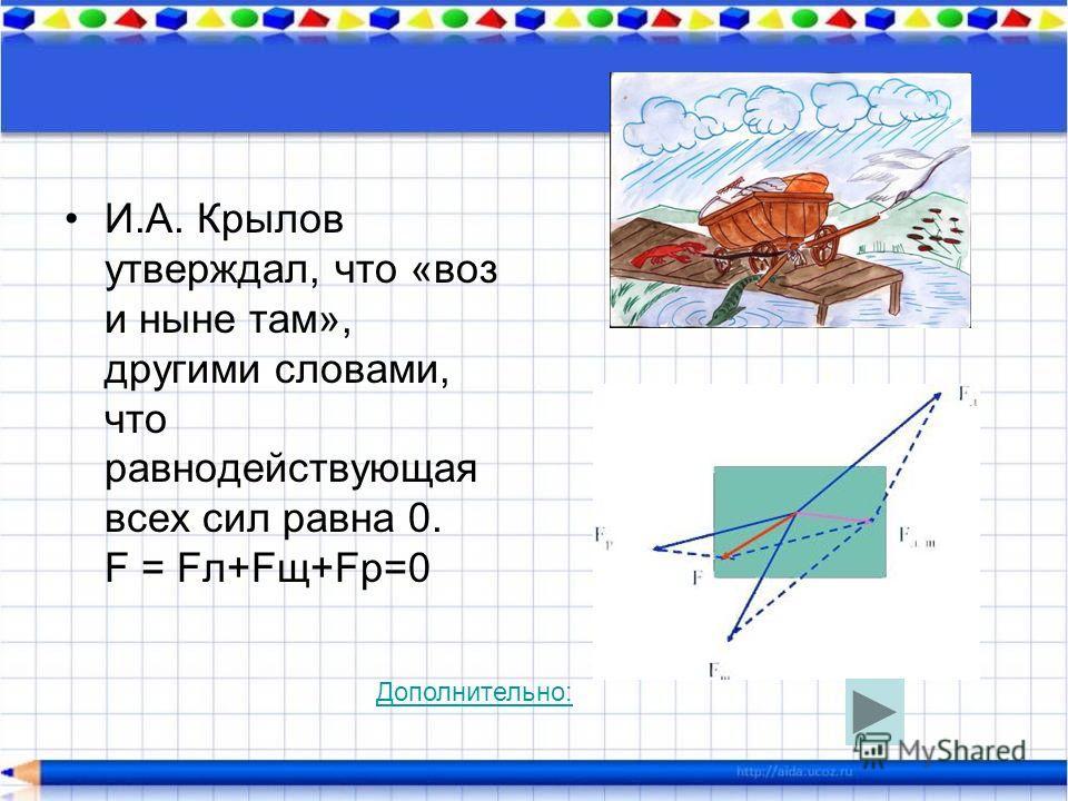 И.А. Крылов утверждал, что «воз и ныне там», другими словами, что равнодействующая всех сил равна 0. F = Fл+Fщ+Fр=0 Дополнительно: