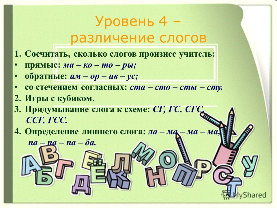 Уровень 4 – различение слогов 1.Сосчитать, сколько слогов произнес учитель: прямые: ма – ко – то – ры; обратные: ам – ор – ив – ус; со стечением согласных: ста – сто – сто – сто. 2. Игры с кубиком. 3. Придумывание слога к схеме: СГ, ГС, СГС, ССГ, ГСС