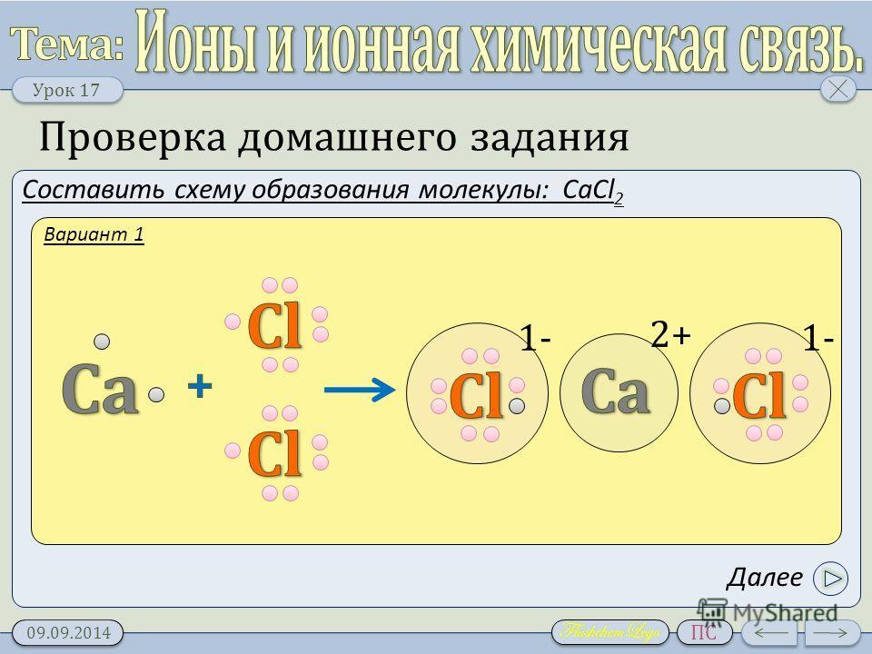 Урок 1 7 09.09.2014 ПС Проверка домашнего задания Составить схему образования молекулы: CaCl 2 Вариант 1 Далее 2+ 1-