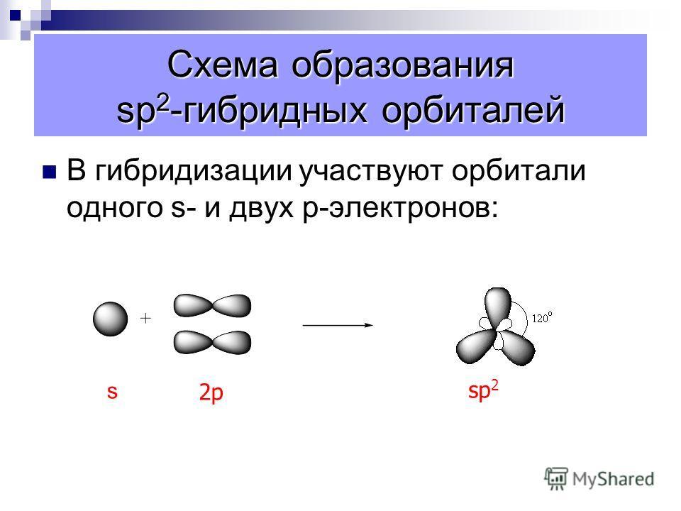 Тип гибридизации схема