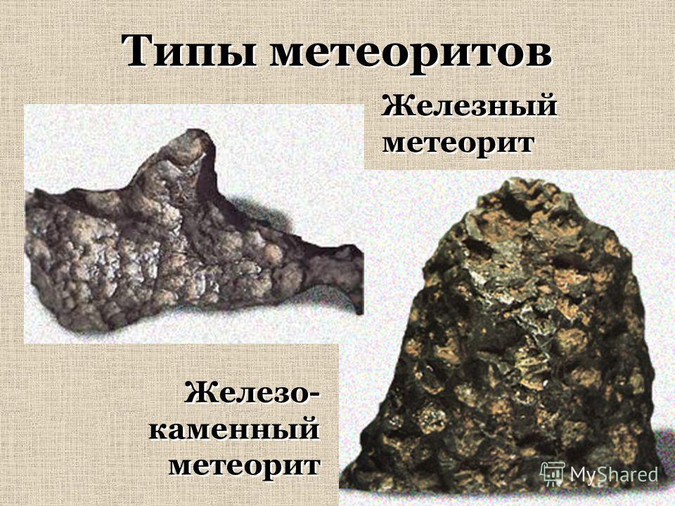 Типы метеоритов Железо- каменный метеорит Железный метеорит