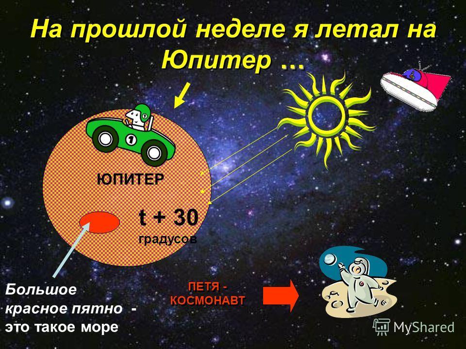 … На прошлой неделе я летал на Юпитер … ПЕТЯ - КОСМОНАВТ ЮПИТЕР Большое красное пятно - это такое море t + 30 градусов