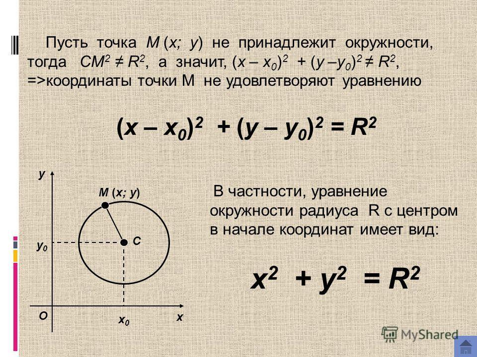 Пусть точка M (x; y) не принадлежит окружности, тогда СM 2 R 2, а значит, (x – x 0 ) 2 + (у –y 0 ) 2 R 2, =>координаты точки M не удовлетворяют уравнению (x – x 0 ) 2 + (у – у 0 ) 2 = R 2 В частности, уравнение окружности радиуса R с центром в начале