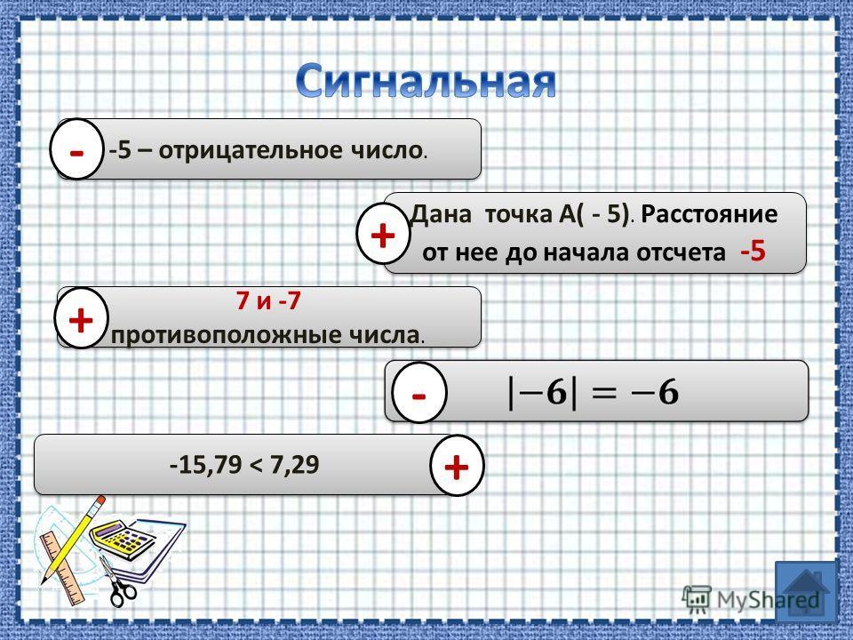 -5 – отрицательное число. Дана точка А( - 5). Расстояние от нее до начала отсчета -5 7 и -7 противоположные числа. 7 и -7 противоположные числа. -15,79 < 7,29 + - + - +