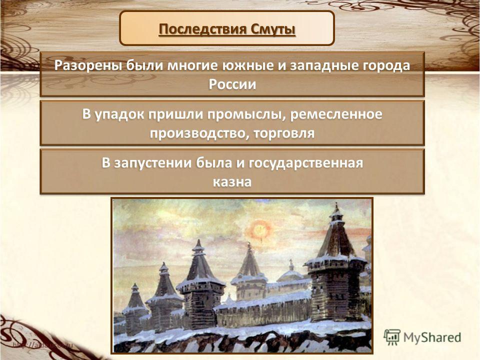 Последствия Смуты Разорены были многие южные и западные города России В упадок пришли промыслы, ремесленное производство, торговля В запустении была и государственная казна