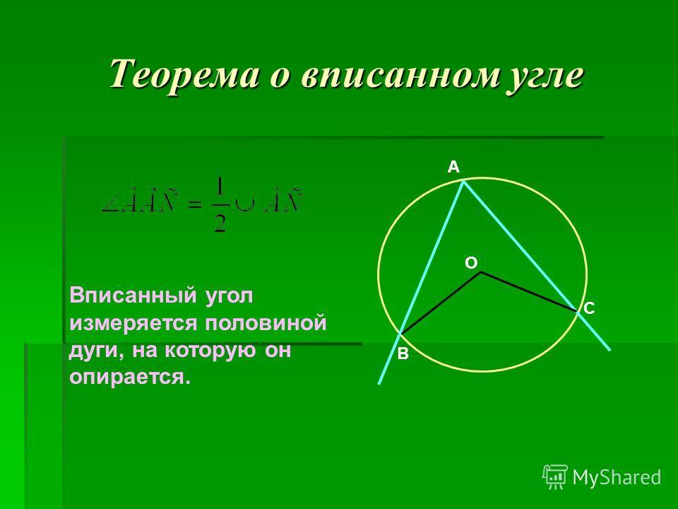 А О B C Теорема о вписанном угле Вписанный угол измеряется половиной дуги, на которую он опирается.