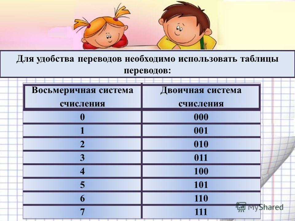 Для удобства переводов необходимо использовать таблицы переводов: