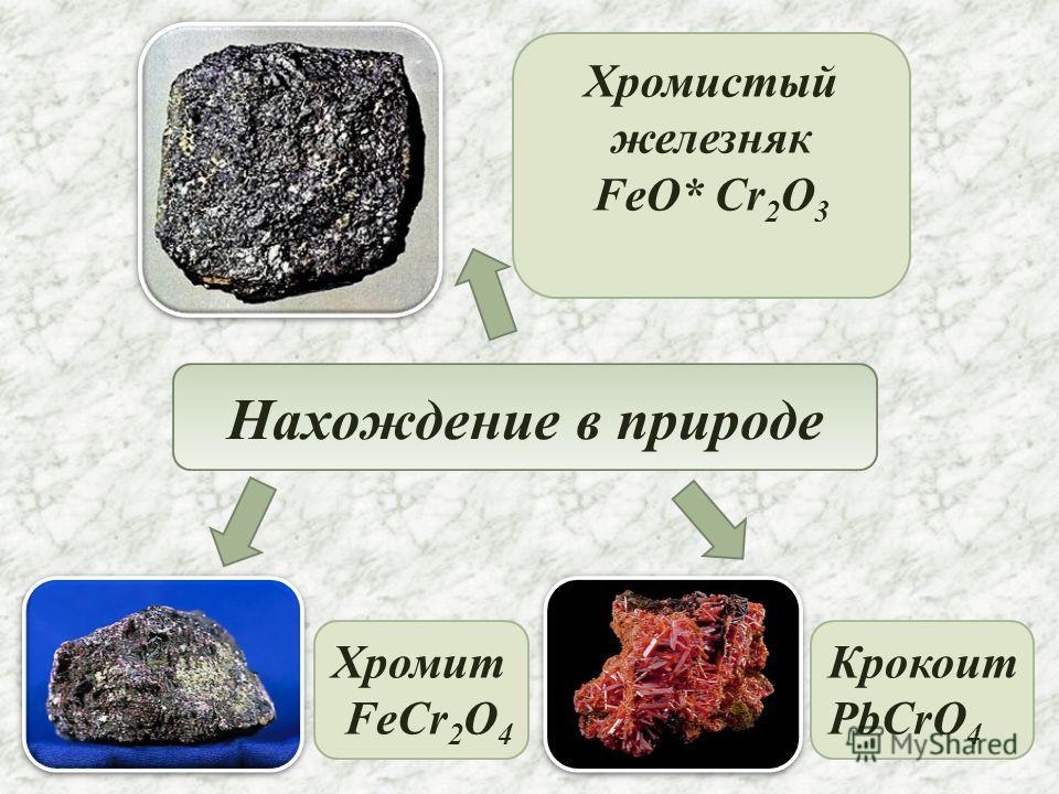 Нахождение в природе Хромистый железняк FeO* Cr 2 O 3 Хромит FeCr 2 O 4 Крокоит PbCrO 4