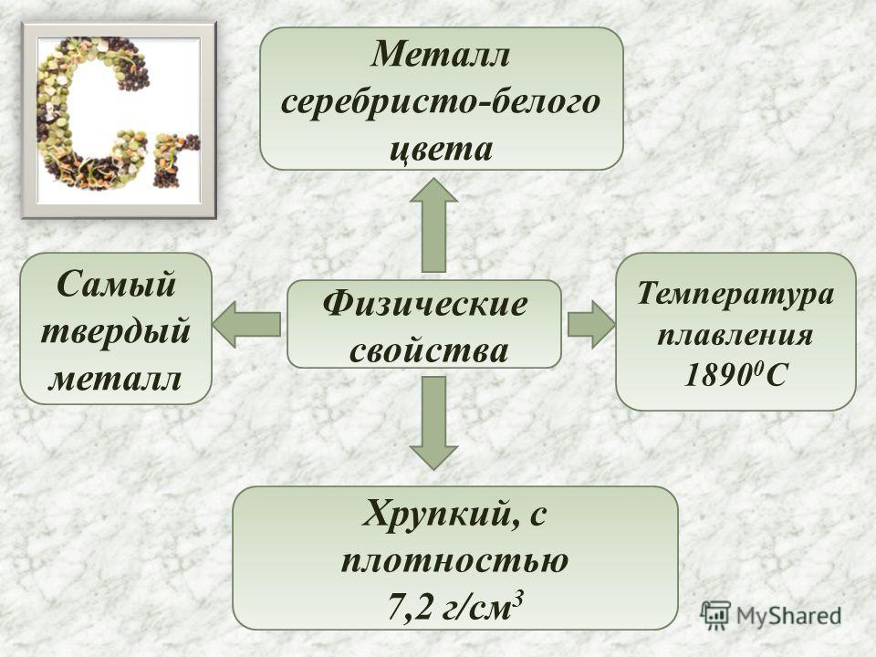 Ответы Mail Ru: Из области металлургии и химии