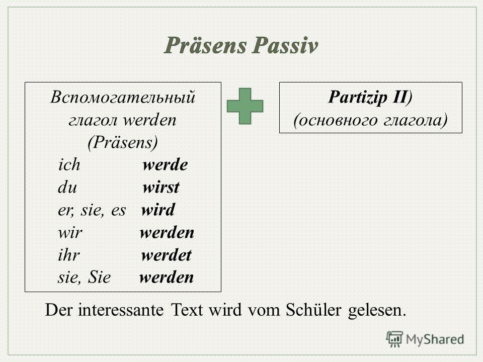Презентация на тему: К учебнику «Немецкий язык. 9 класс