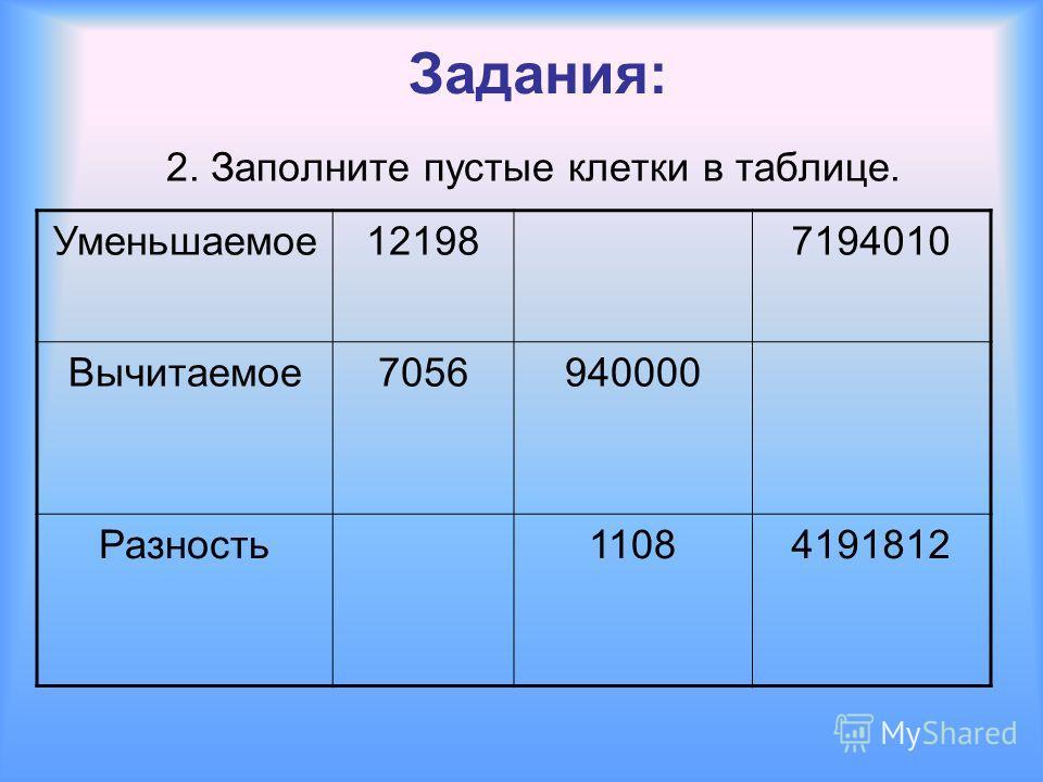 Задания: 2. Заполните пустые клетки в таблице. Уменьшаемое 121987194010 Вычитаемое 7056940000 Разность 11084191812